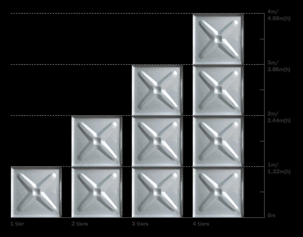 Sunnik Stainless Steel Panel Water Tanks 10